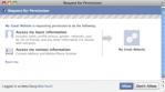 Facebook Datennutzung